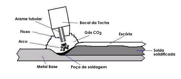soldag2