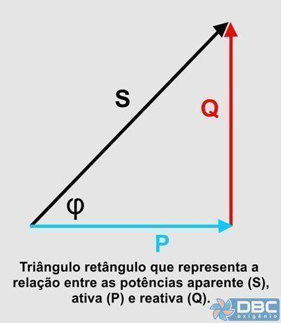 Potencia ativa reativa e aparente pdf