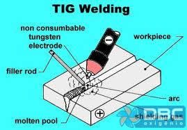guia_processo_soldagem_tig_72