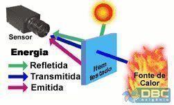 termometro_infravermelho_16