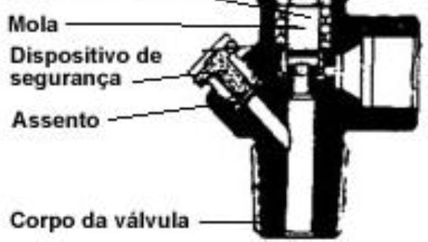 03-valvula-diafragma