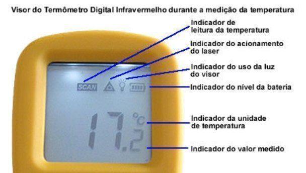termometro_infravermelho_20